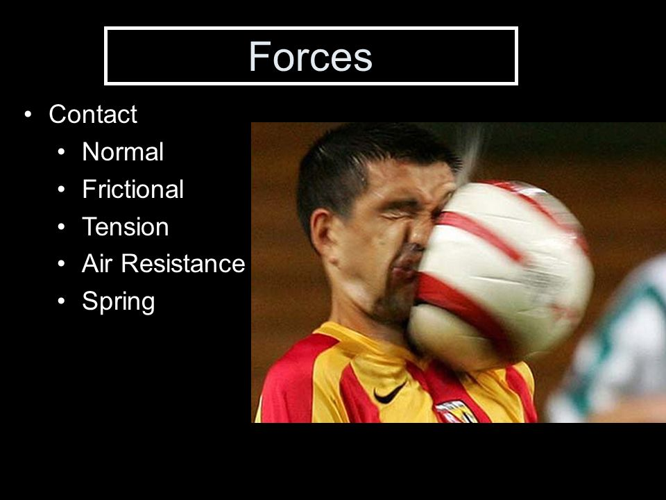 Forces Contact Normal Frictional Tension Air Resistance Spring
