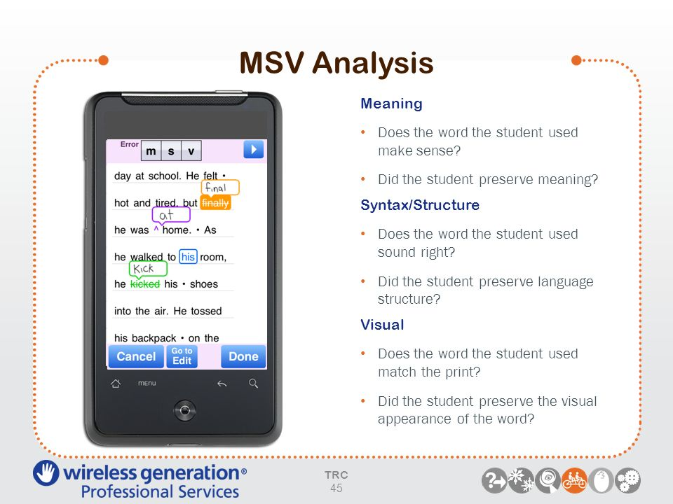 MSV Analysis Meaning Does the word the student used make sense? Did the student preserve meaning? Syntax/Structure Does the word the student used soun