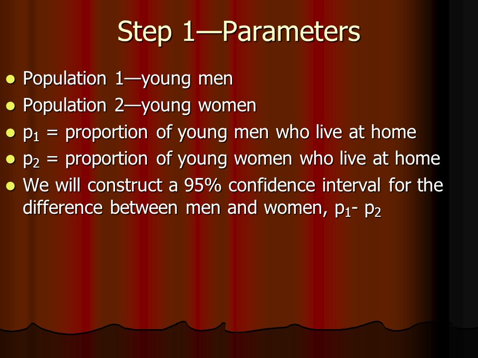 Step 1Parameters Population 1young men Population 1young men Population 2young women Population 2young women p 1 = proportion of young men who live at