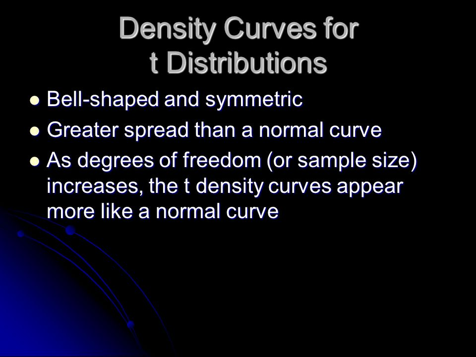 Density Curves for t Distributions Bell-shaped and symmetric Bell-shaped and symmetric Greater spread than a normal curve Greater spread than a normal