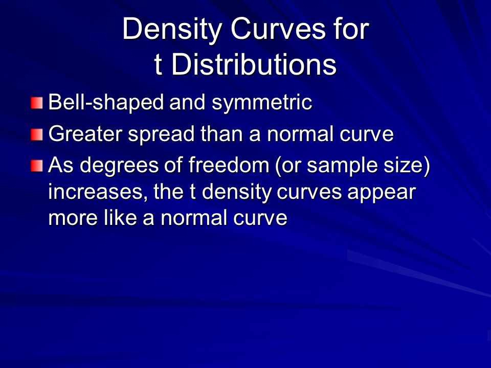 Density Curves for t Distributions Bell-shaped and symmetric Greater spread than a normal curve As degrees of freedom (or sample size) increases, the