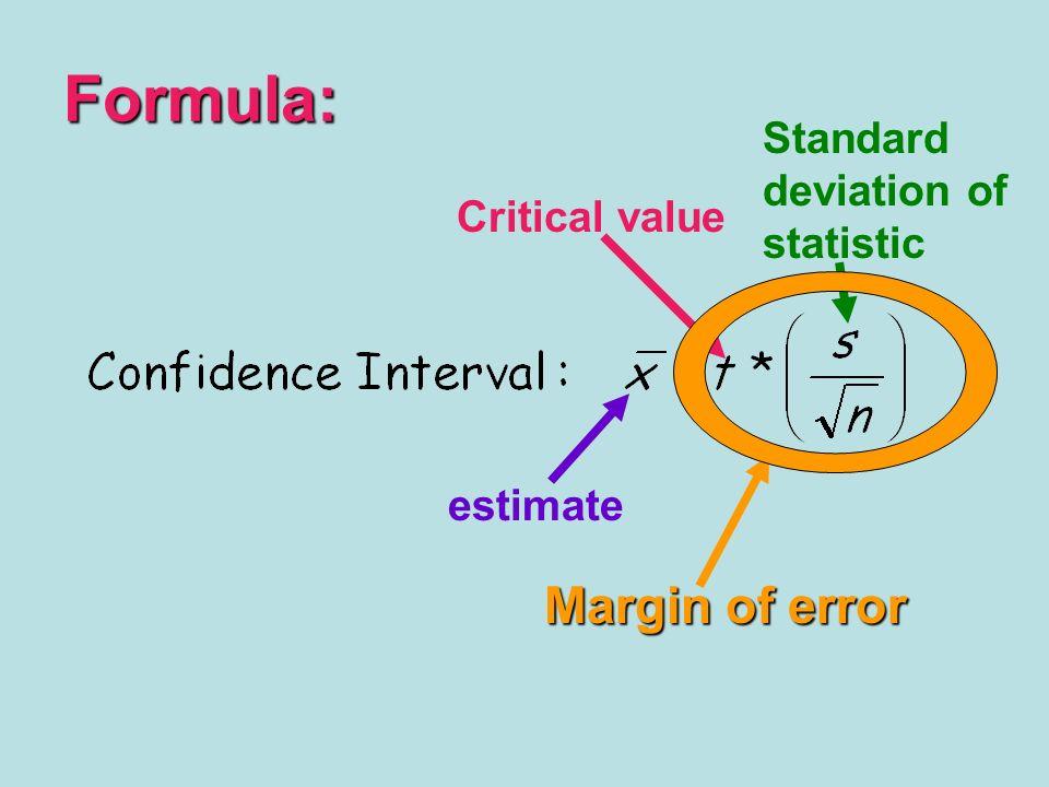 Formula: estimate Critical value Standard deviation of statistic Margin of error
