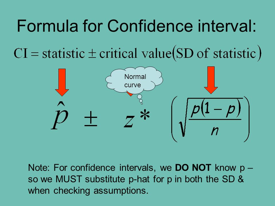 Formula for Confidence interval: Normal curve Note: For confidence intervals, we DO NOT know p – so we MUST substitute p-hat for p in both the SD & when checking assumptions.