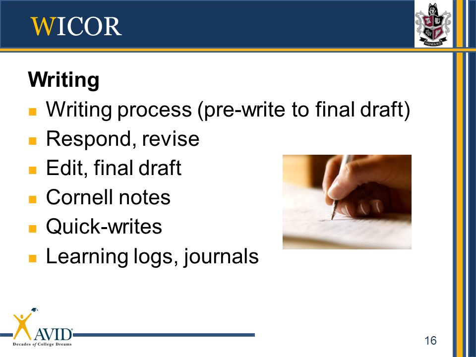 16 WICOR Writing Writing process (pre-write to final draft) Respond, revise Edit, final draft Cornell notes Quick-writes Learning logs, journals