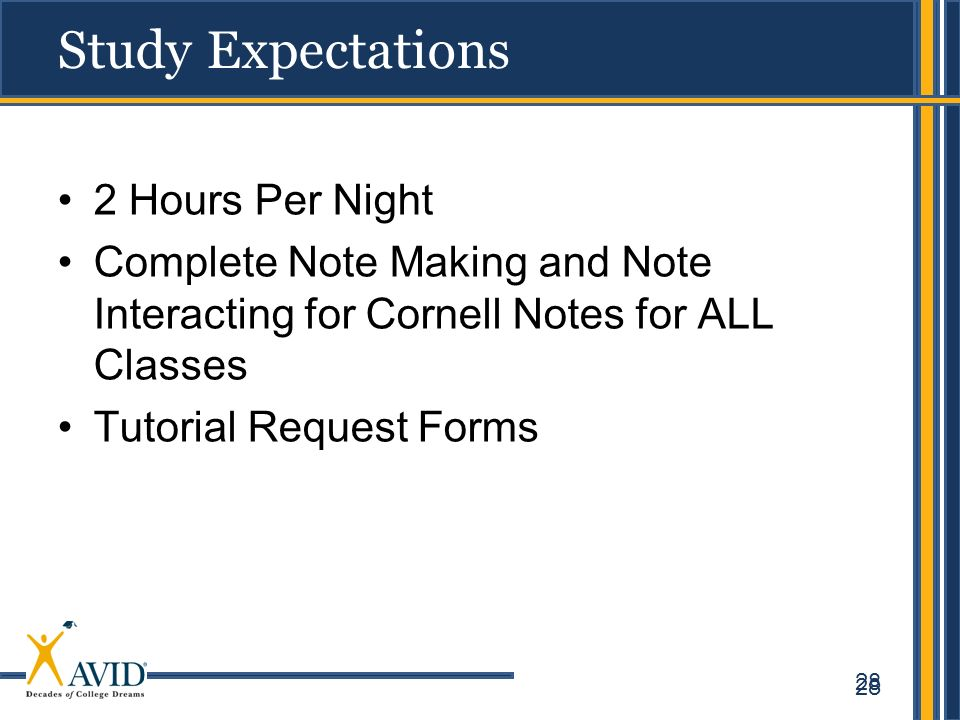 28 Study Expectations 2 Hours Per Night Complete Note Making and Note Interacting for Cornell Notes for ALL Classes Tutorial Request Forms 28