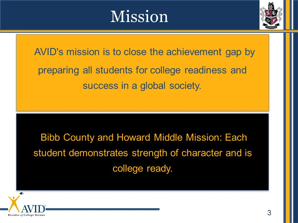 3 Mission AVID's mission is to close the achievement gap by preparing all students for college readiness and success in a global society. Bibb County