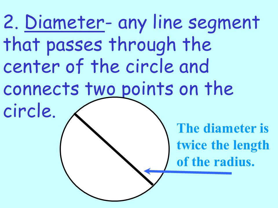 2. Diameter- any line segment that passes through the center of the circle and connects two points on the circle. The diameter is twice the length of