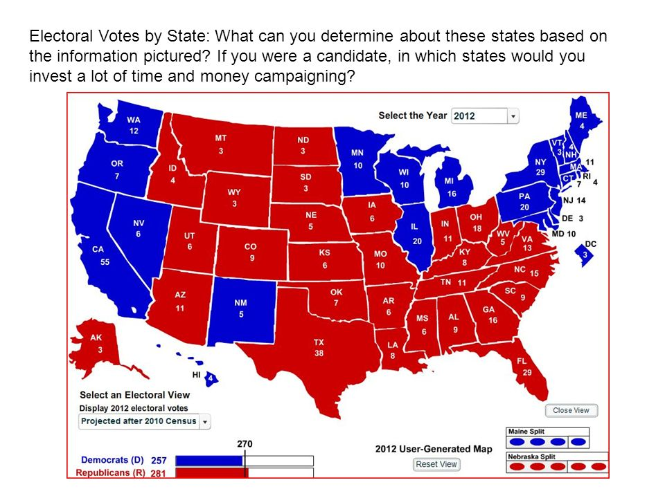 Electoral Votes by State: What can you determine about these states based on the information pictured? If you were a candidate, in which states would