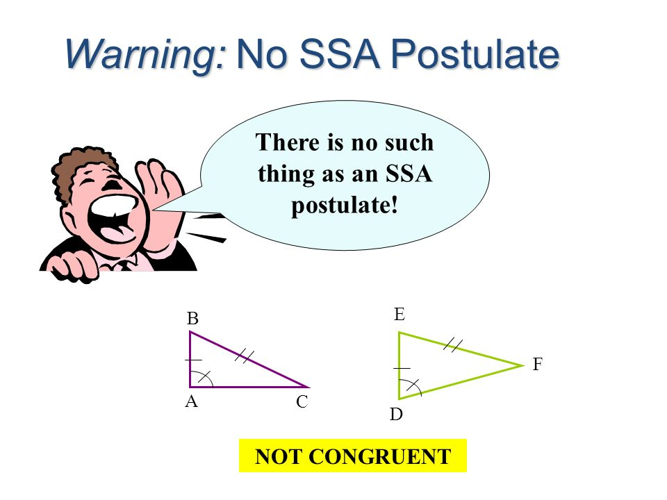 Warning: No SSA Postulate A C B D E F NOT CONGRUENT There is no such thing as an SSA postulate!