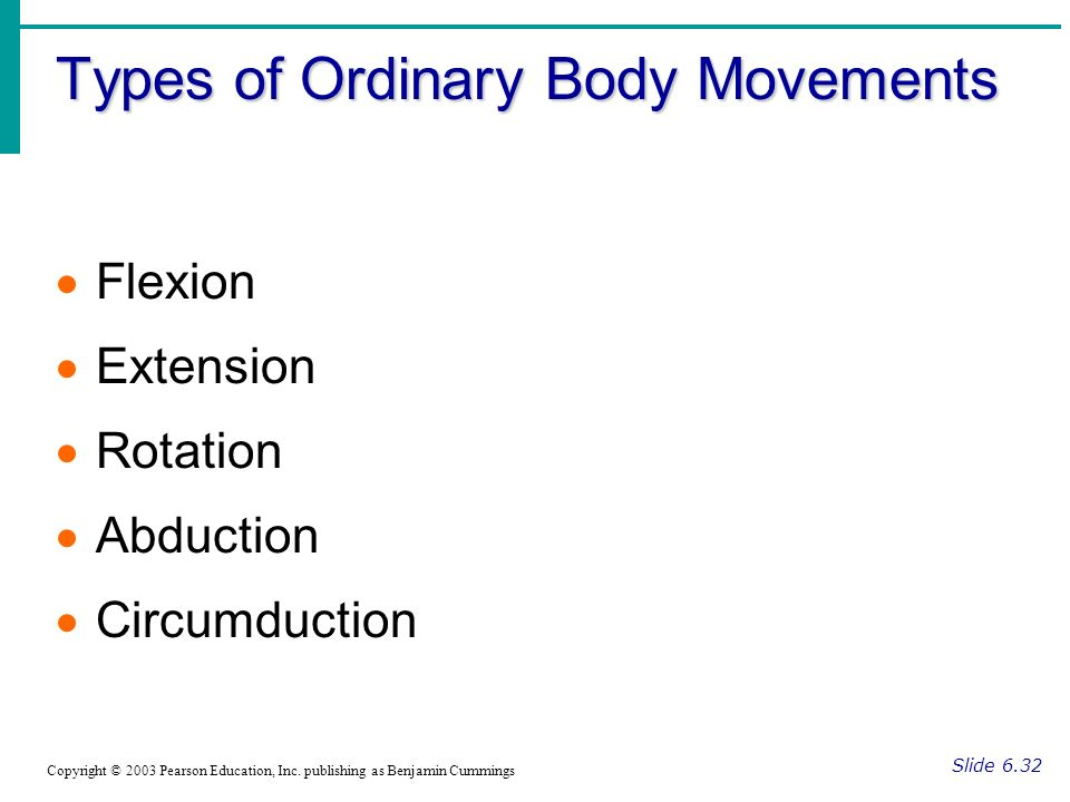 Types of Ordinary Body Movements Slide 6.32 Copyright © 2003 Pearson Education, Inc. publishing as Benjamin Cummings Flexion Extension Rotation Abduct