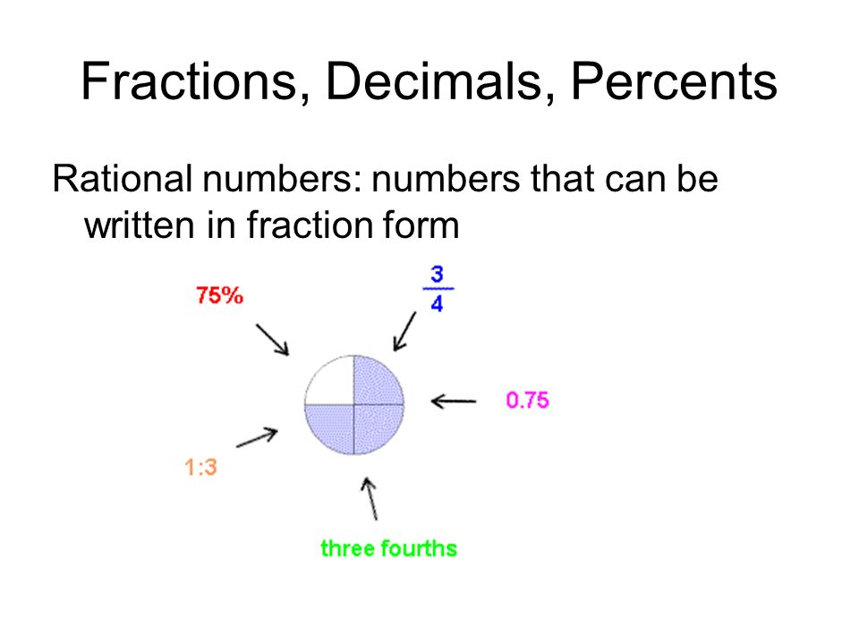 Fractions, Decimals, Percents Rational numbers: numbers that can be written in fraction form