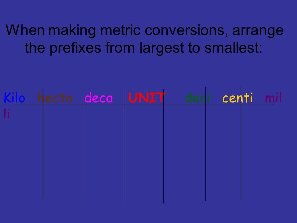 When making metric conversions, arrange the prefixes from largest to smallest: Kilo hecto deca UNIT deci centi mil li