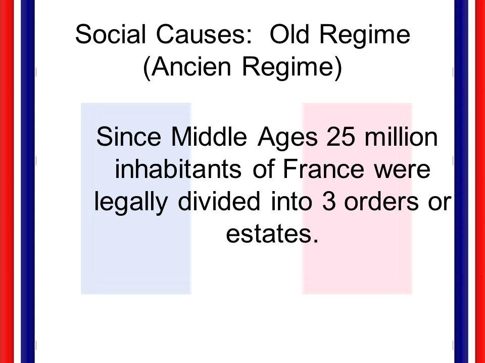 Social Causes: Old Regime (Ancien Regime) Since Middle Ages 25 million inhabitants of France were legally divided into 3 orders or estates.