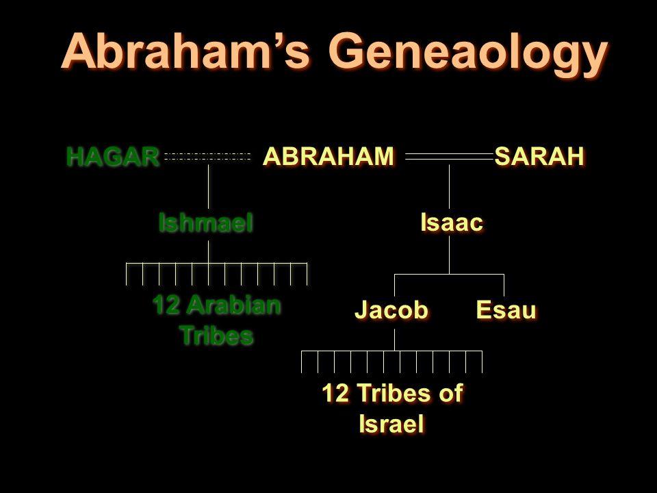 Abrahams Geneaology ABRAHAM SARAH HAGAR Isaac Esau Jacob 12 Tribes of Israel Ishmael 12 Arabian Tribes