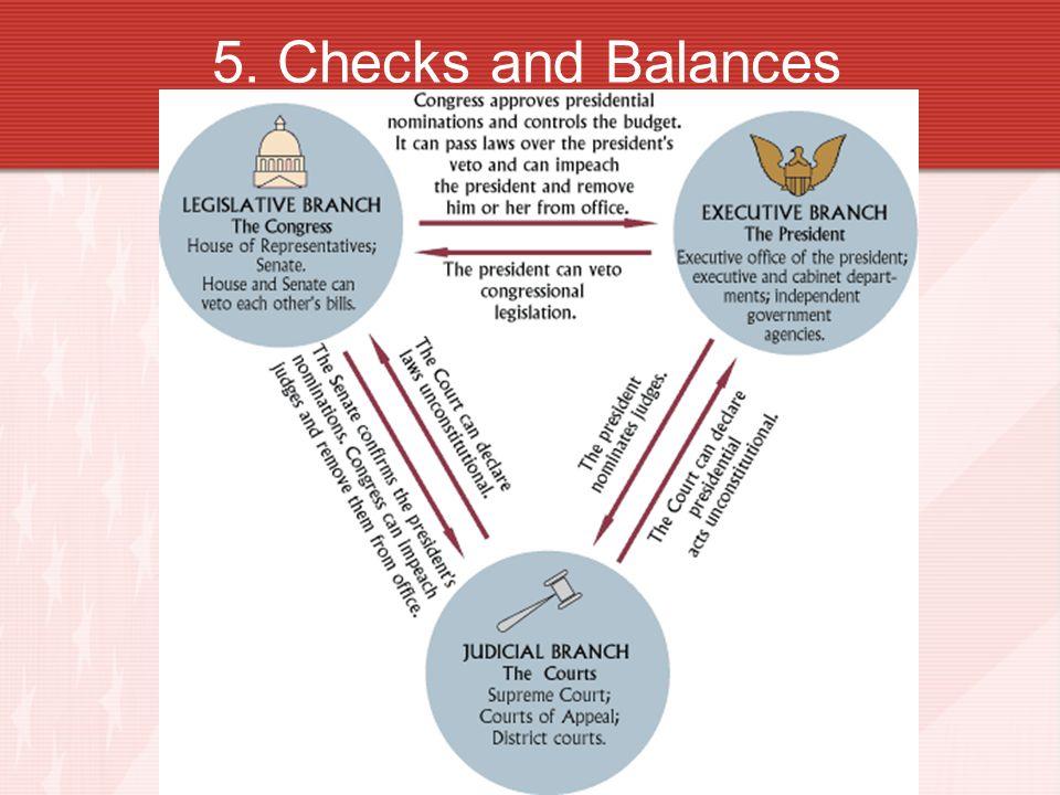 5. Checks and Balances