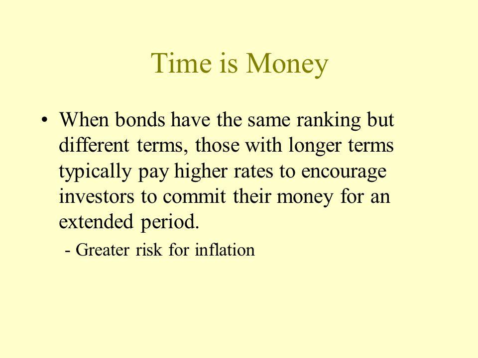 Rating Bonds