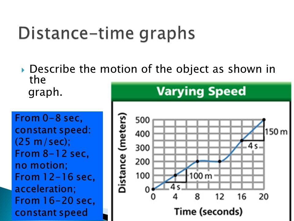 2. D S T 500 50 T 500km ÷ 50km = 10 hrs hr