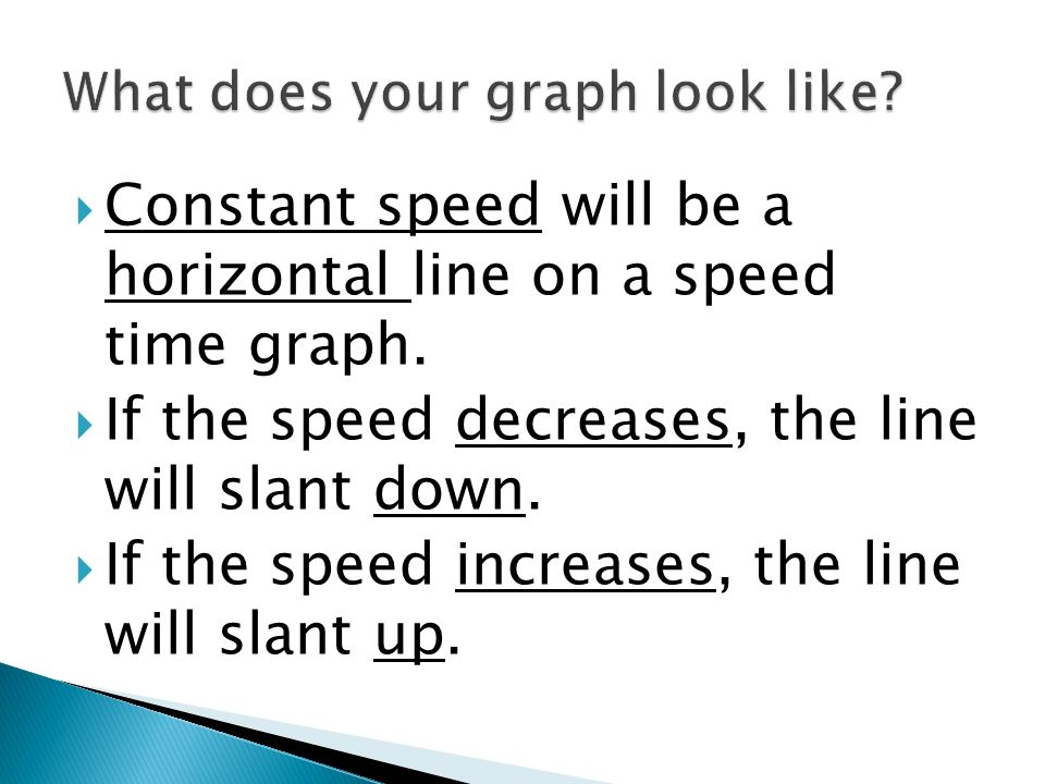 Using the distance-time graph from the last frame, draw a speed time graph.