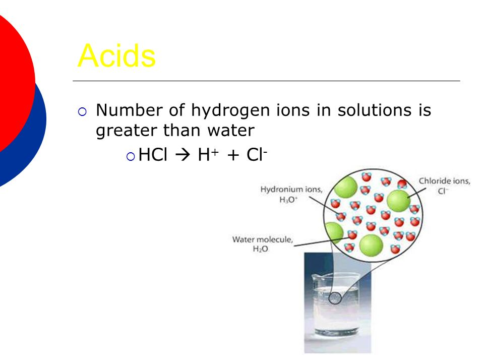 Acids Number of hydrogen ions in solutions is greater than water HCl H + + Cl -