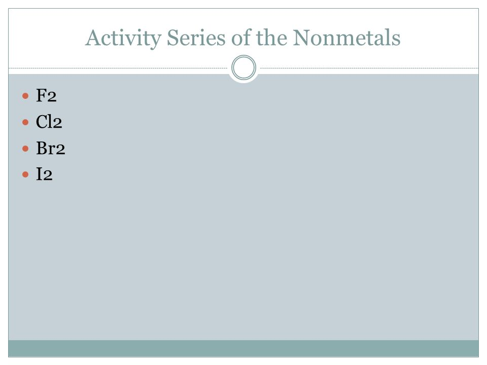 Activity Series of the Nonmetals F2 Cl2 Br2 I2