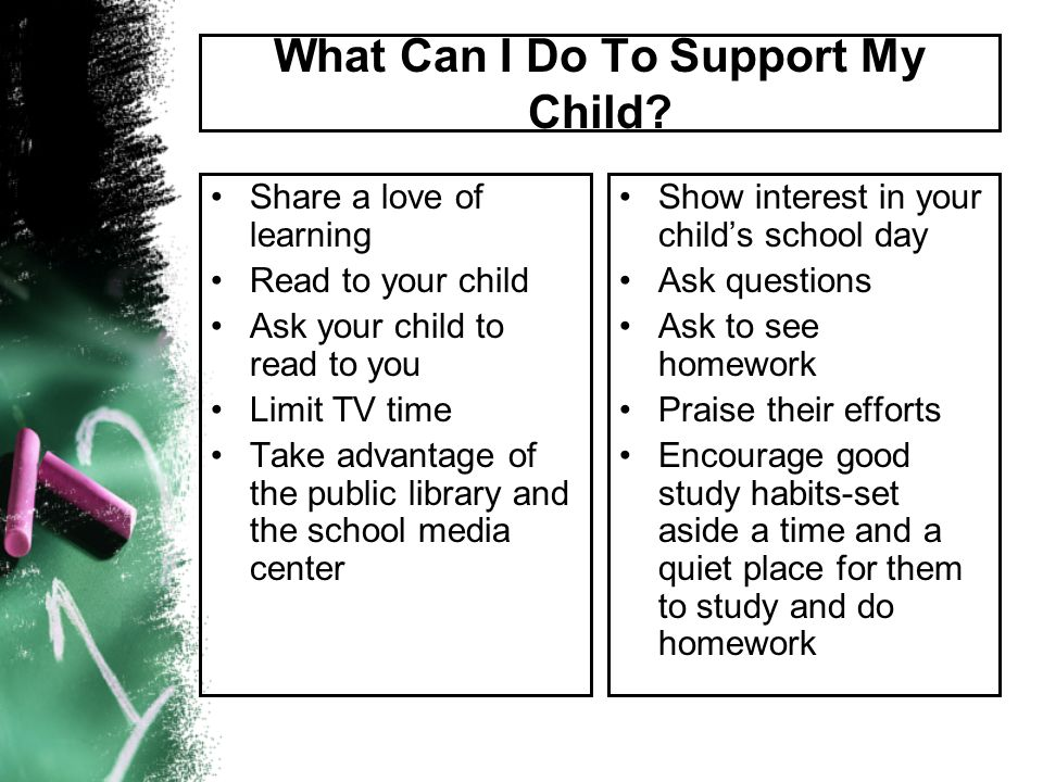 What Can I Do To Support My Child? Share a love of learning Read to your child Ask your child to read to you Limit TV time Take advantage of the publi