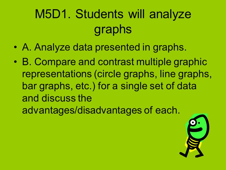 M5D1. Students will analyze graphs A. Analyze data presented in graphs. B. Compare and contrast multiple graphic representations (circle graphs, line