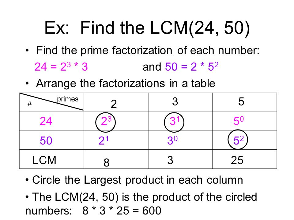 Ex: Find the LCM(24, 50) Find the prime factorization of each number: 24 = 2 3 * 3and 50 = 2 * 5 2 Arrange the factorizations in a table LCM # primes