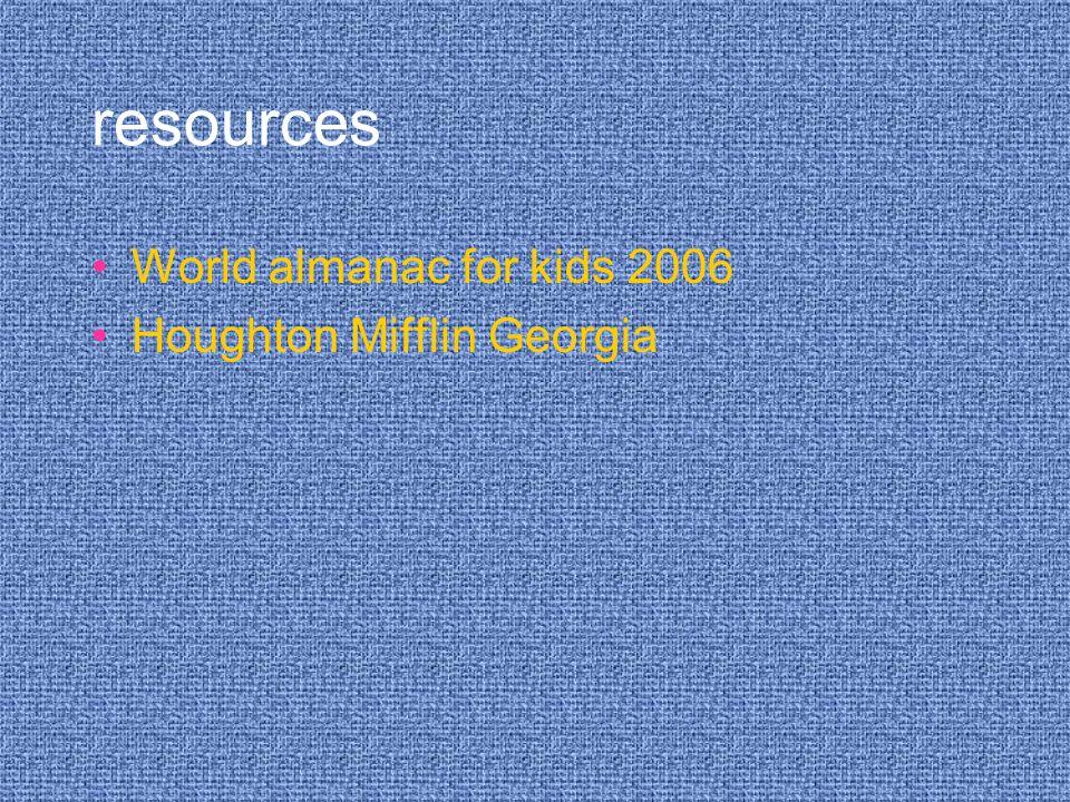 resources World almanac for kids 2006 Houghton Mifflin Georgia