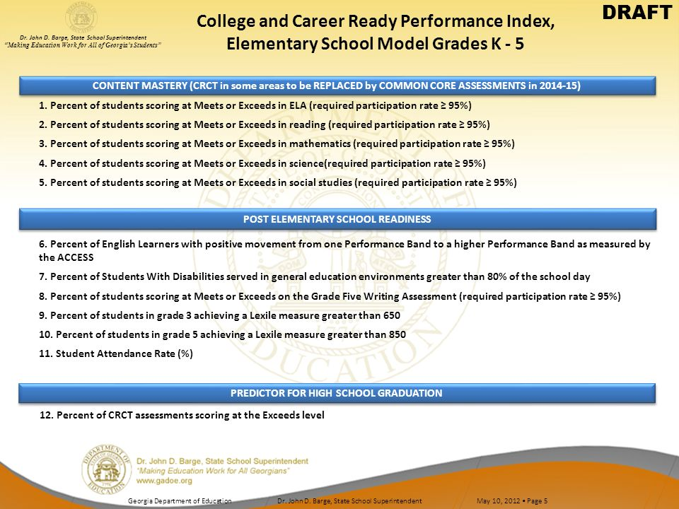 College and Career Ready Performance Index, Elementary School Model Grades K - 5 DRAFT Dr.