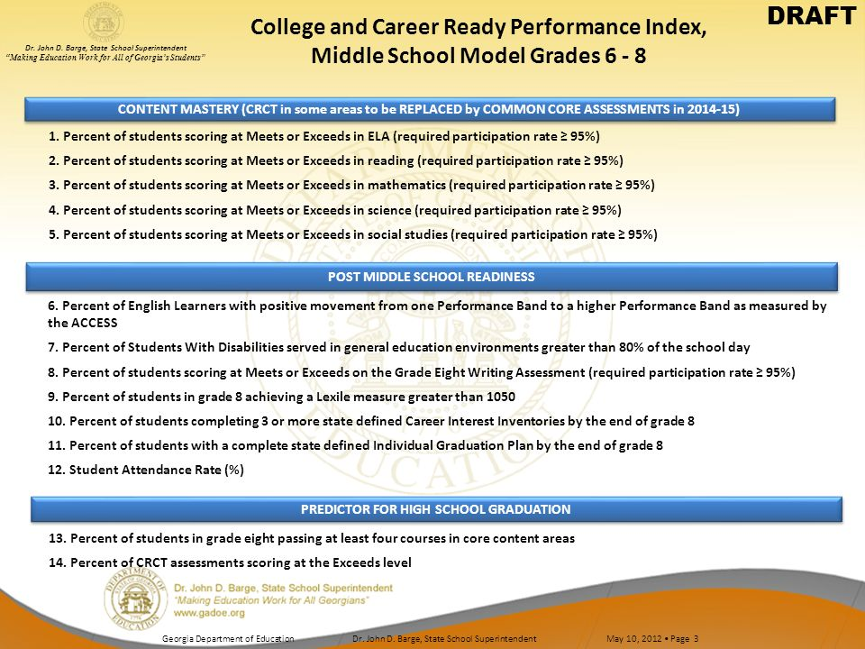 College and Career Ready Performance Index, Middle School Model Grades 6 - 8 DRAFT Dr.