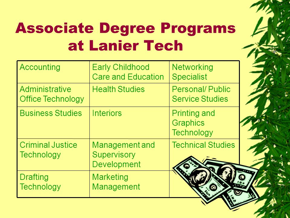 Associate Degree Programs at Lanier Tech Marketing Management Drafting Technology Technical StudiesManagement and Supervisory Development Criminal Justice Technology Printing and Graphics Technology InteriorsBusiness Studies Personal/ Public Service Studies Health StudiesAdministrative Office Technology Networking Specialist Early Childhood Care and Education Accounting