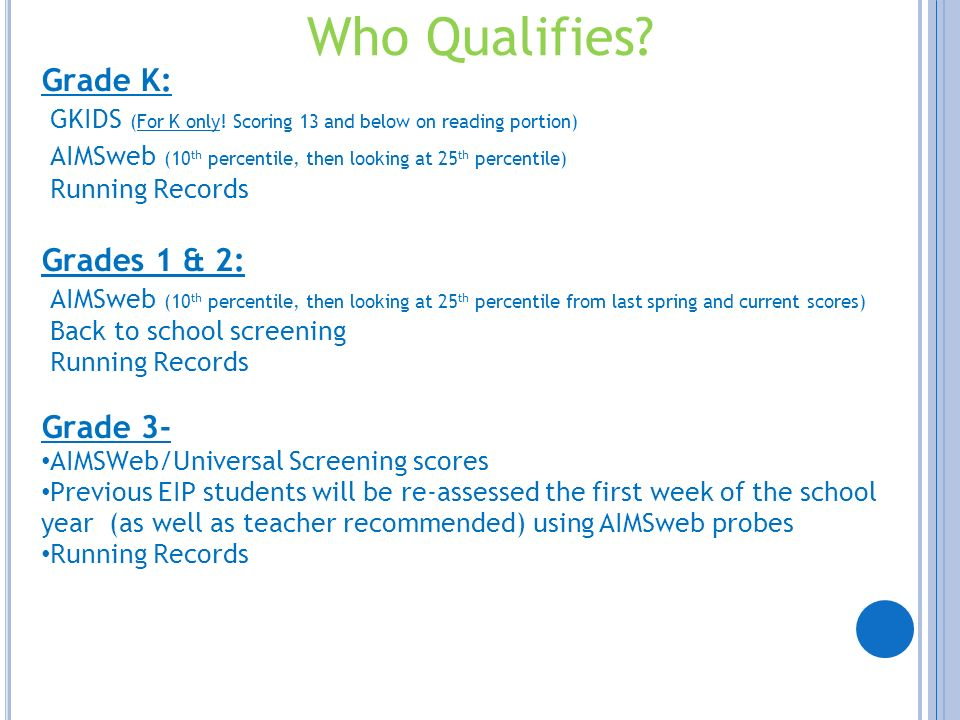 Who Qualifies? Grade K: GKIDS (For K only! Scoring 13 and below on reading portion) AIMSweb (10 th percentile, then looking at 25 th percentile) Runni