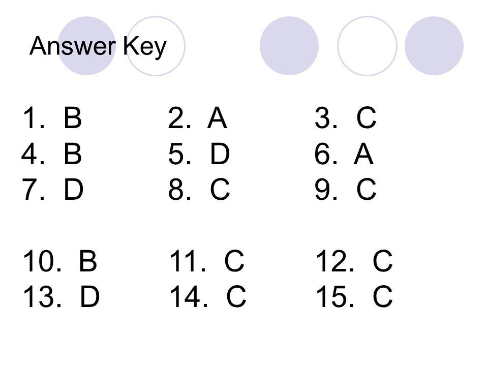 Answer Key 1. B2. A3. C 4. B5. D6. A 7. D8. C9. C 10. B11. C12. C 13. D14. C15. C