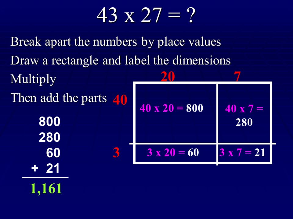 43 x 27 = ? Break apart the numbers by place values Draw a rectangle and label the dimensions Multiply Then add the parts 20 7 40 3 40 x 20 = 800 3 x