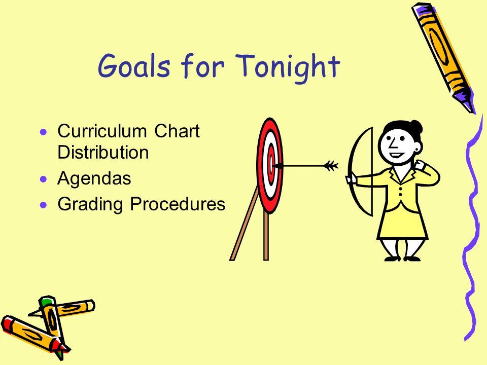 Goals for Tonight Curriculum Chart Distribution Agendas Grading Procedures