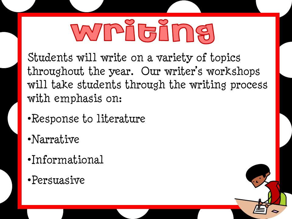 Students will write on a variety of topics throughout the year.