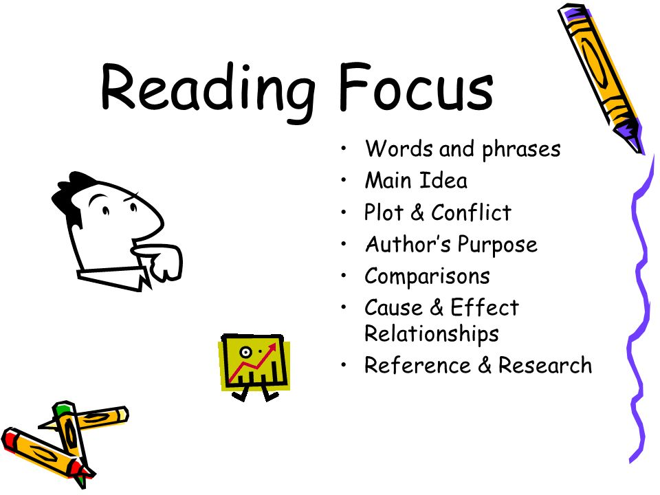 Reading Focus Words and phrases Main Idea Plot & Conflict Authors Purpose Comparisons Cause & Effect Relationships Reference & Research