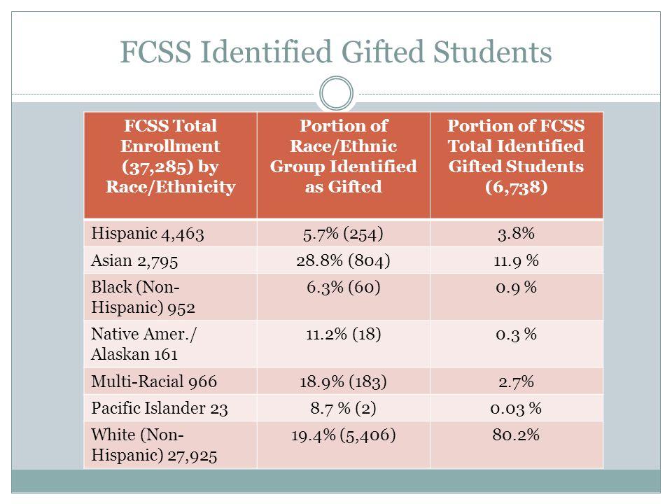 VCE Enrollment by Race/Ethnicity
