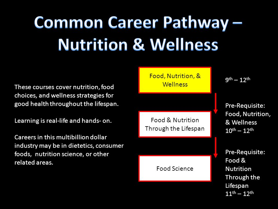 Food, Nutrition, & Wellness Food & Nutrition Through the Lifespan Food Science These courses cover nutrition, food choices, and wellness strategies for good health throughout the lifespan.