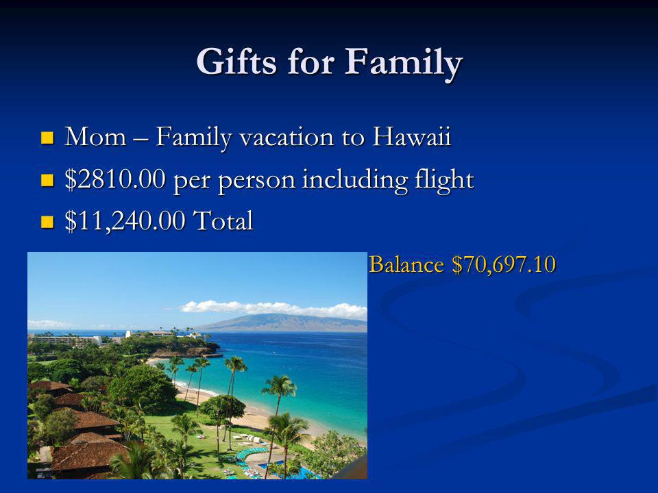 Gifts for Family Mom – Family vacation to Hawaii Mom – Family vacation to Hawaii $ per person including flight $ per person including flight $11, Total $11, Total Balance $70,697.10