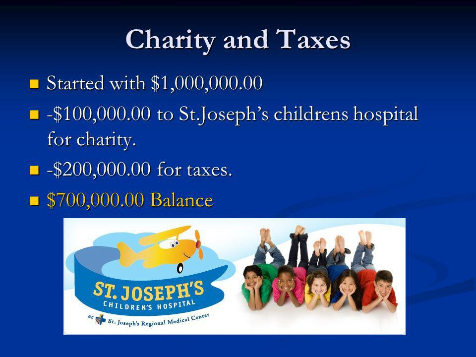Charity and Taxes Started with $1,000, Started with $1,000, $100, to St.Josephs childrens hospital for charity.