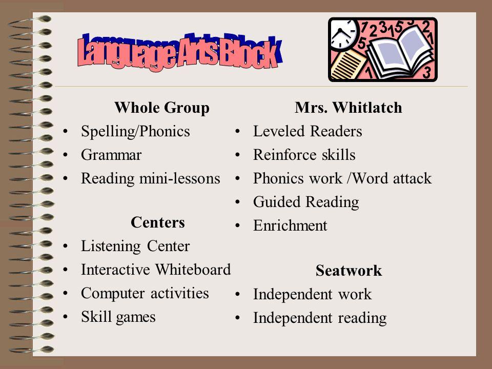 Whole Group Spelling/Phonics Grammar Reading mini-lessons Mrs.