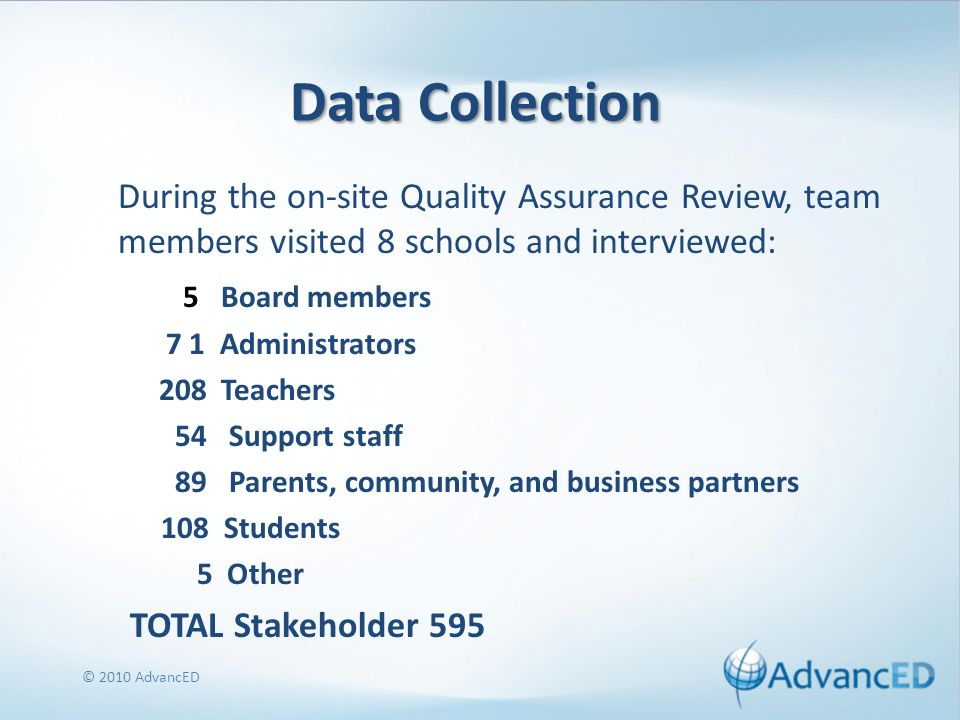 Data Collection During the on-site Quality Assurance Review, team members visited 8 schools and interviewed: 5 Board members 7 1 Administrators 208 Teachers 54 Support staff 89 Parents, community, and business partners 108 Students 5 Other TOTAL Stakeholder 595 © 2010 AdvancED