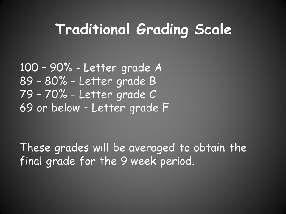 100 – 90% - Letter grade A 89 – 80% - Letter grade B 79 – 70% - Letter grade C 69 or below – Letter grade F These grades will be averaged to obtain the final grade for the 9 week period.