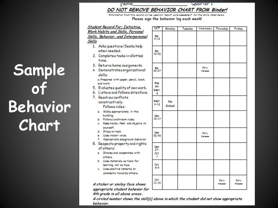 Sample of Behavior Chart