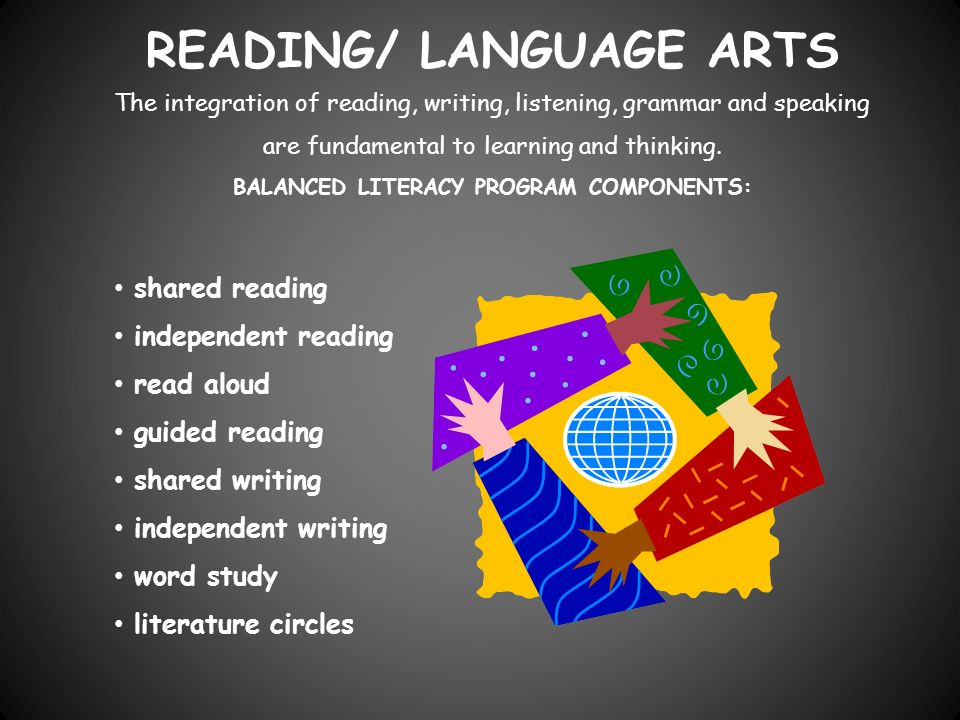 READING/ LANGUAGE ARTS The integration of reading, writing, listening, grammar and speaking are fundamental to learning and thinking.