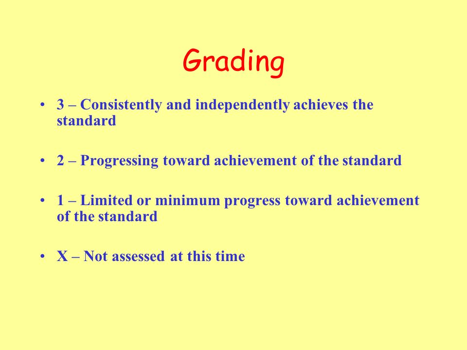 Grading 3 – Consistently and independently achieves the standard 2 – Progressing toward achievement of the standard 1 – Limited or minimum progress to
