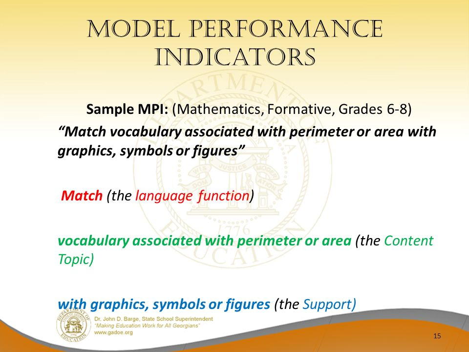 Model performance indicators Sample MPI: (Mathematics, Formative, Grades 6-8) Match vocabulary associated with perimeter or area with graphics, symbol