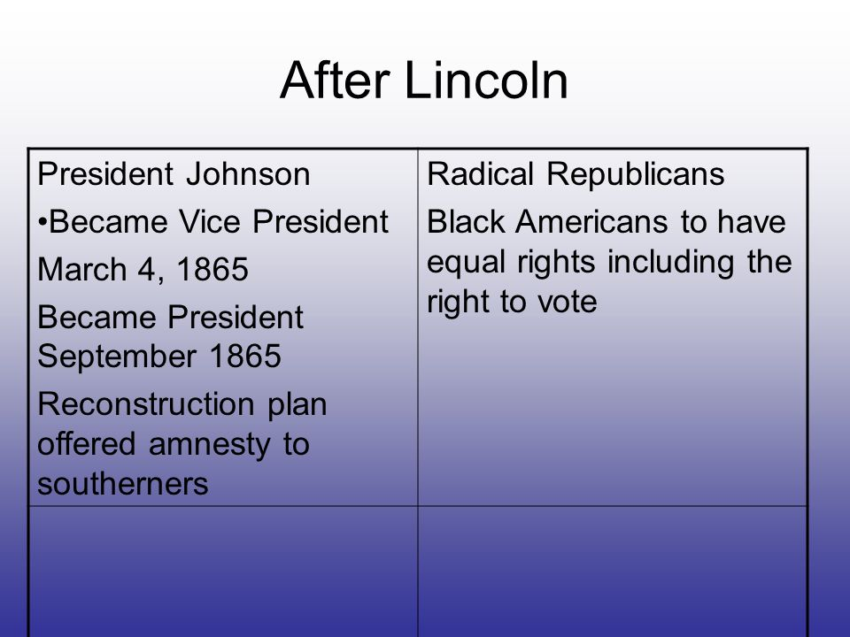 After Lincoln President Johnson Became Vice President March 4, 1865 Became President September 1865 Reconstruction plan offered amnesty to southerners