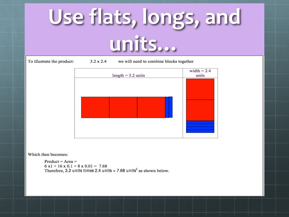 Use flats, longs, and units…